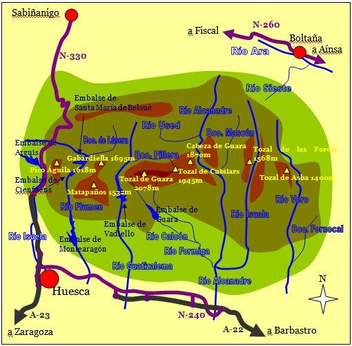 Esquema de la Sierra de Guara