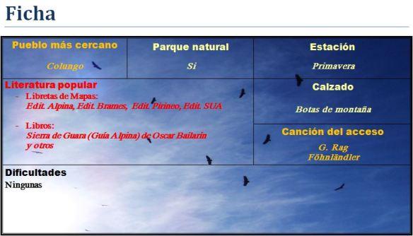 Ficha Portal de la Cunarda