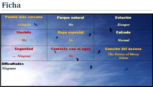 Ficha Arbaniés