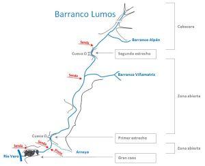 Croquis del Barranco Lumos